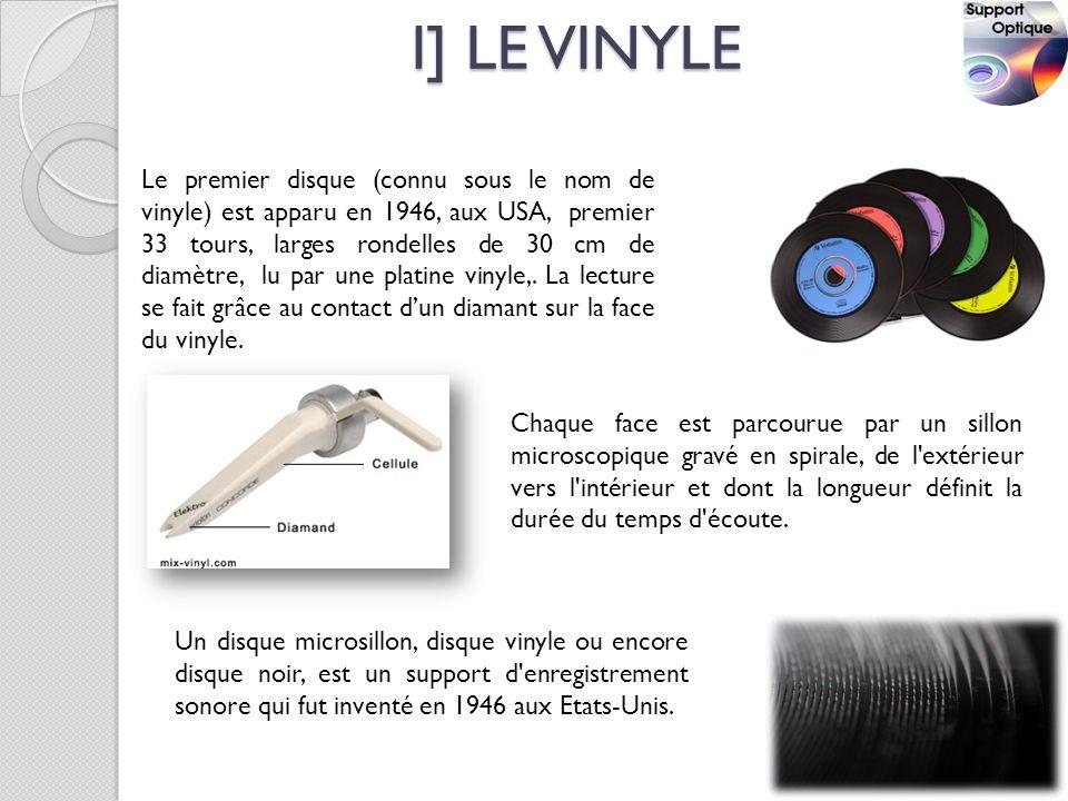 support optique i l anc tre du cd rom ii apparition du cd ppt video online t l charger. Black Bedroom Furniture Sets. Home Design Ideas